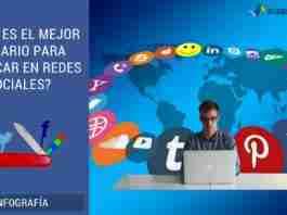 ¿Cuál es el Mejor Horario para Publicar en Redes Sociales?