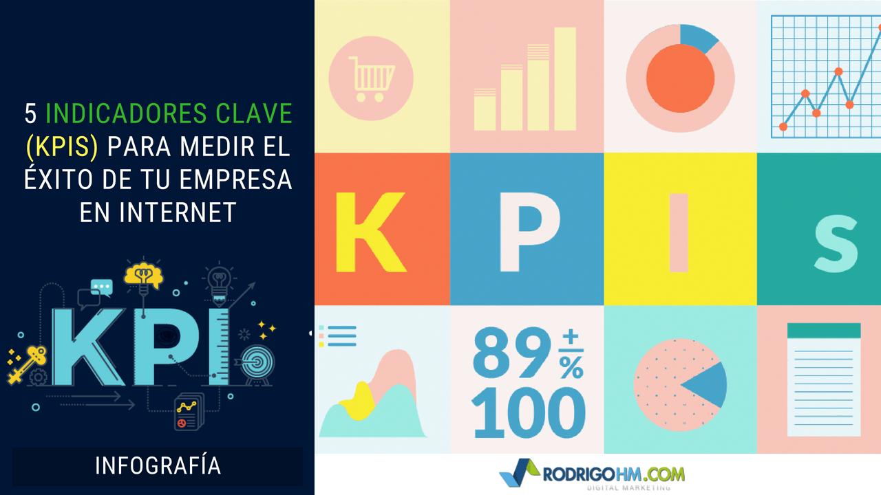 5 Indicadores clave (KPIs) para medir el éxito de tu empresa en ...